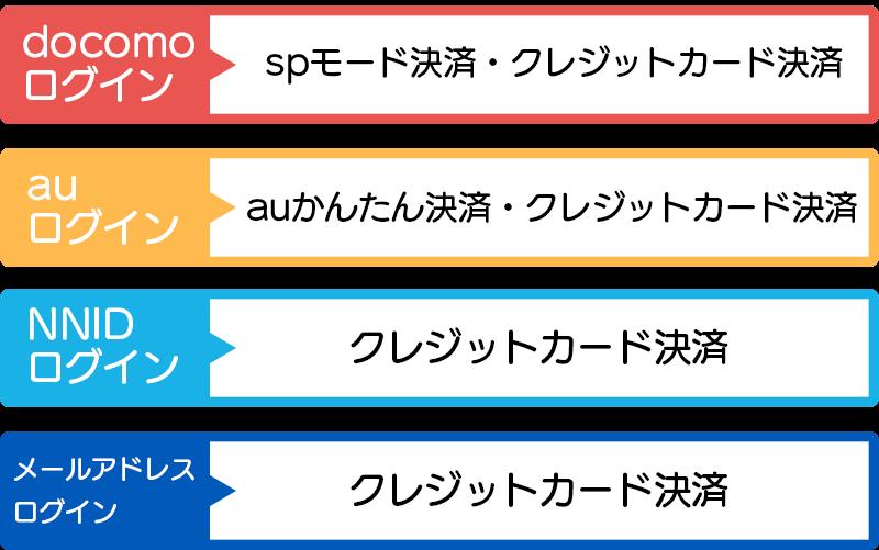 【モンスト3DS】予約特典ダウンロード番号の入力 …